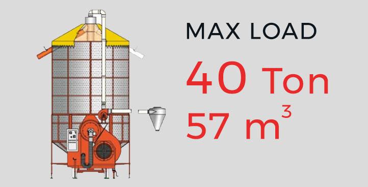 XL 400
